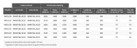 Hliníkové nájezdy MM075 3000 mm, max.nosnost 2150 kg Metalmec