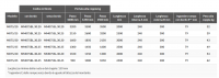 Hliníkové nájezdy MM075 3500 mm, max.nosnost 1600 kg Metalmec