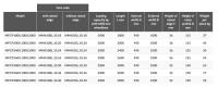 Hliníková nájezdová rampa MPCP - 2000x1000 mm, max.nosnost 2000 kg Metalmec